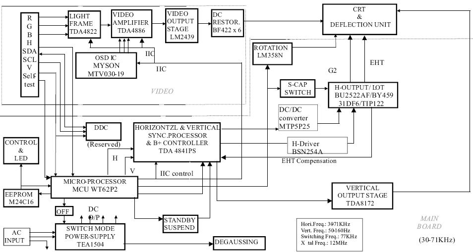 wiring diagram ups prolink wiring info u2022 rh cardsbox co UPS Basic Circuit Electrical Schematic Drawings
